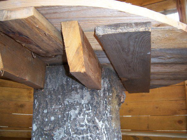 Securing worktops to the stump