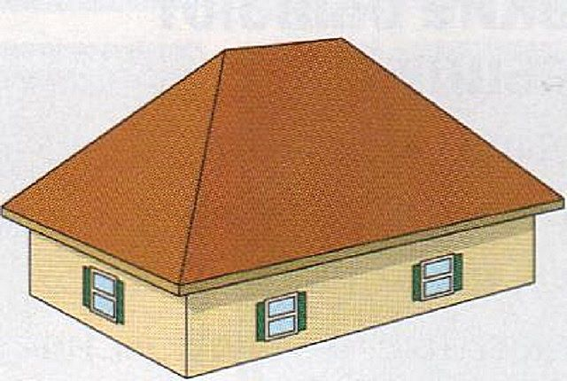 It looks simple hipped roof