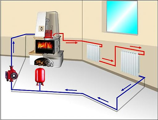 Schematic diagram of water heating