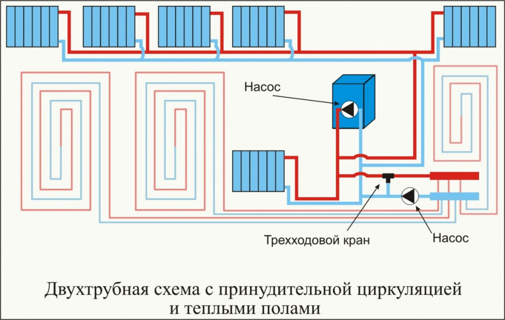 Two-pipe heating system