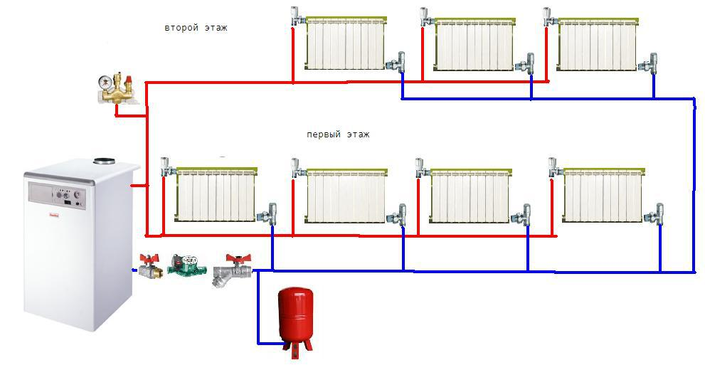 Heating House,