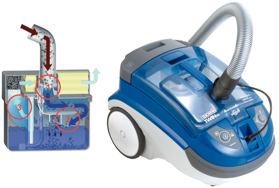 An example of a vacuum cleaner with aqua-filter