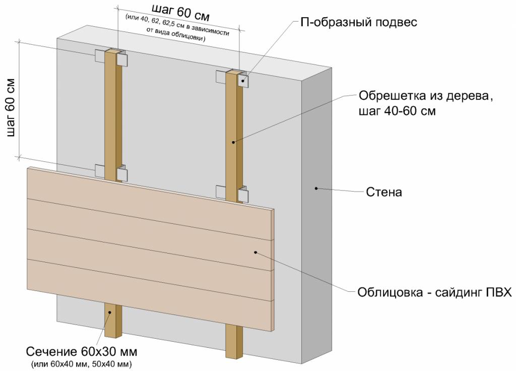Montáž kovových vlečky
