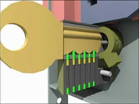 The unit mortise lock