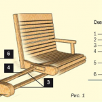 Driving seat structure
