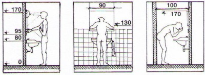 Recommended height of installation of sinks in the bathroom regarding human growth