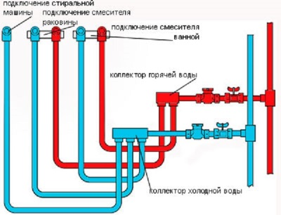 collector wiring diagram