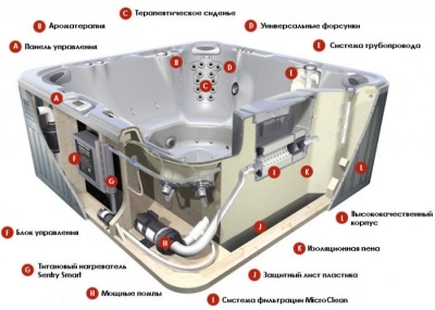 Design hot tub