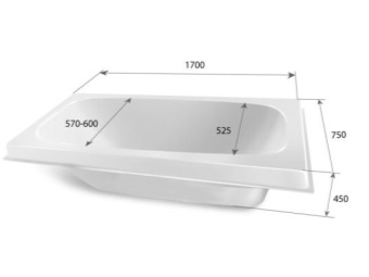 Example baths measurement