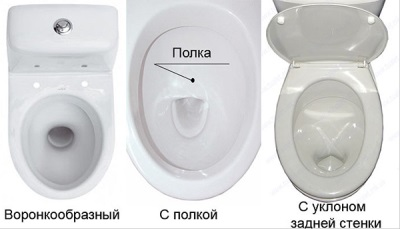 toilet bowl form