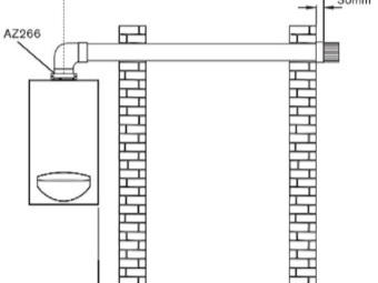 separate chimney device
