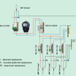 Driving RCD connection
