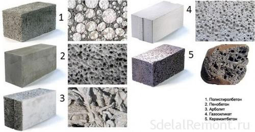 The types of materials for the construction of partition walls