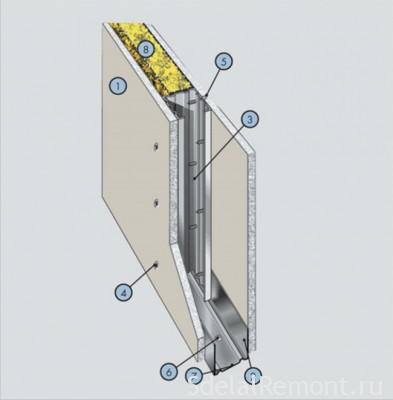 Knauf partition 112