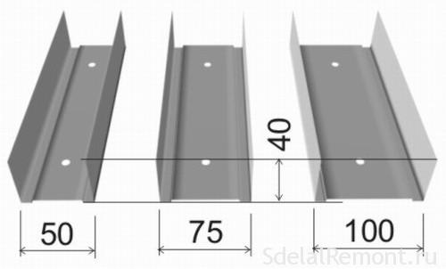 Three main types of width profiles .Please note that the height is the same for all