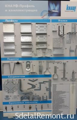 types of profiles Knauf