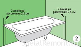 how to make a screen for the bath of plasterboard