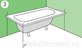 How to make the screen under the bath of plasterboard photo