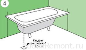 How to make the screen under the bath of plasterboard Stage 4