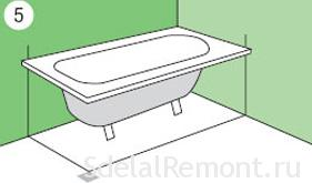 How to make the screen under the bath of plasterboard Stage 5