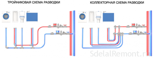 Wiring Diagrams : tee or collector