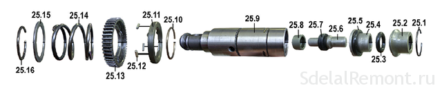 barrel assembly Bosch 2-26