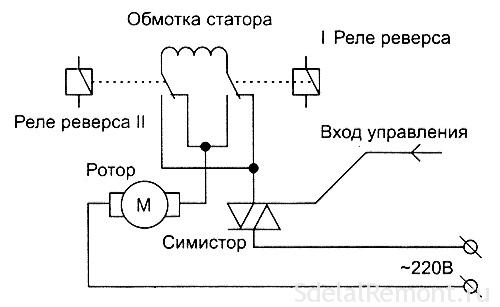 Scheme of continuity of the stator and the rotor