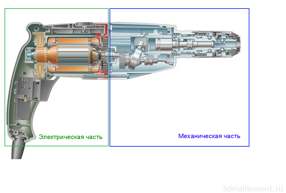 General view of the punch Makita