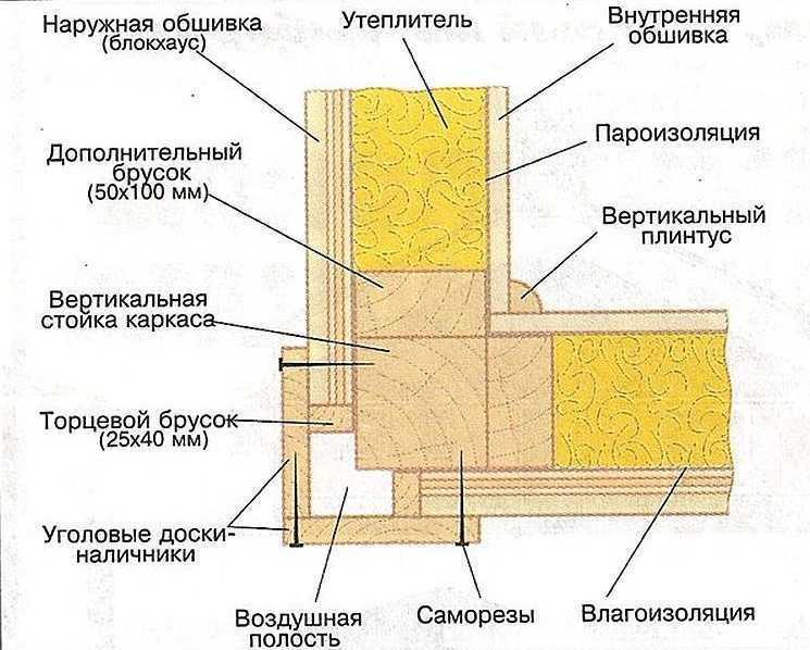 Схема утепления домов снаружи