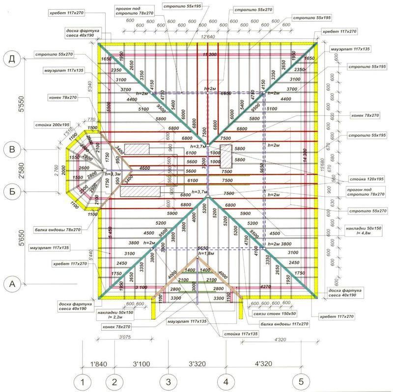 Стропильные схемы двускатной кровли