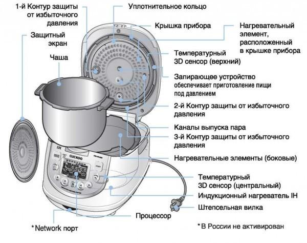 Схема электрической скороварки