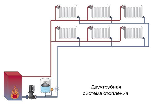 вафлера диаметр труб при однотрубной системе отопления телефоны, часы