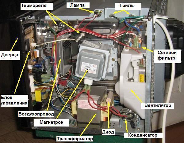 Ремонт двигателя микроволновки своими руками 26