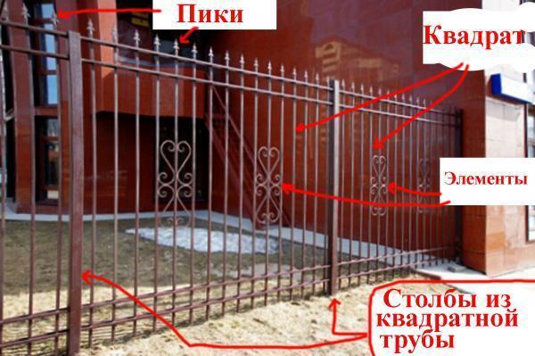 Красивый забор из металла своими руками 28