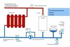 Cхема подключения отопления. Отопление дома 968
