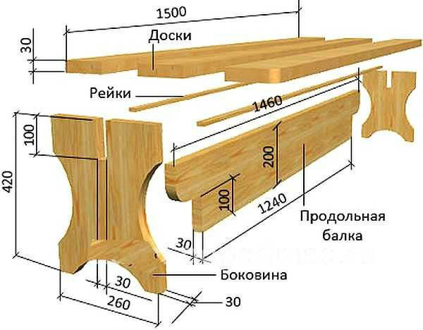 Изготовление деревянных столов своими руками чертежи