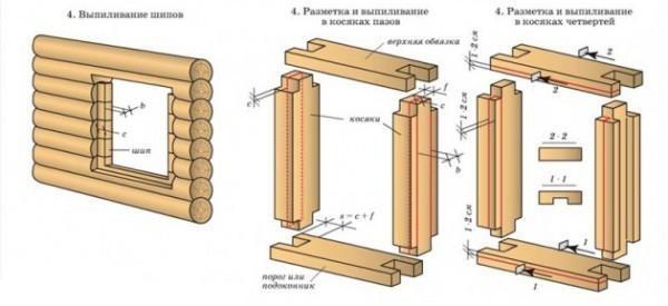 Изготовление окосячки в деревянный дом своими руками