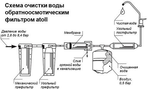 Фильтр для воды aquel 200 uv инструкция схема подключения
