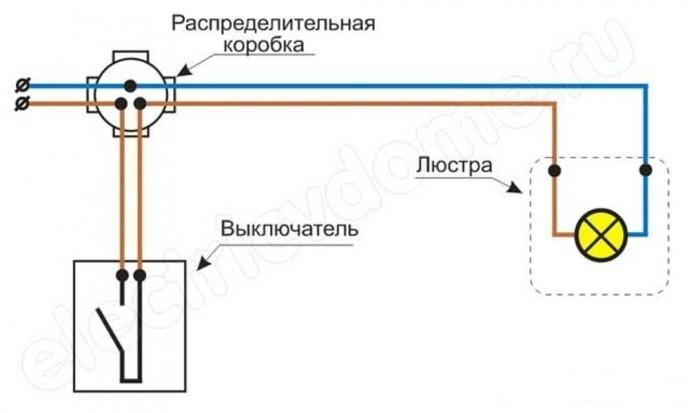 Схем подключения лампочки