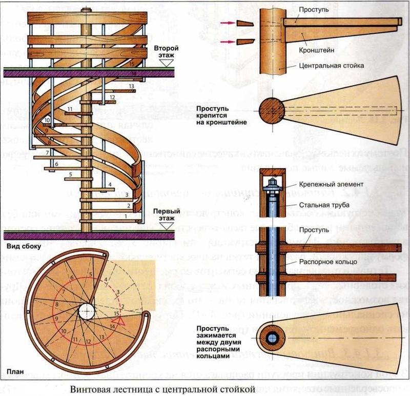 Чертеж деревянная лестница в доме своими руками