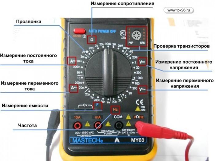 как проверить вилку электроприбора мультиметром Санкт-Петербурга Поиск: