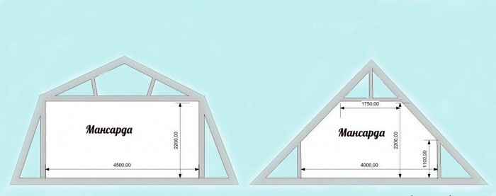 Как самому сделать 3d дизайн квартиры
