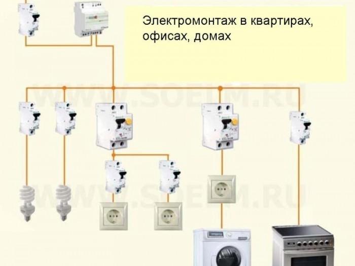 Схема 3 фазной электропроводки частном доме
