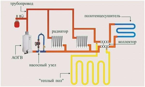Схема подключения циркуляционного насосам к котлу
