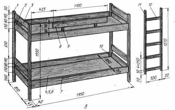 Простая двухъярусная кровать своими руками чертеж 899