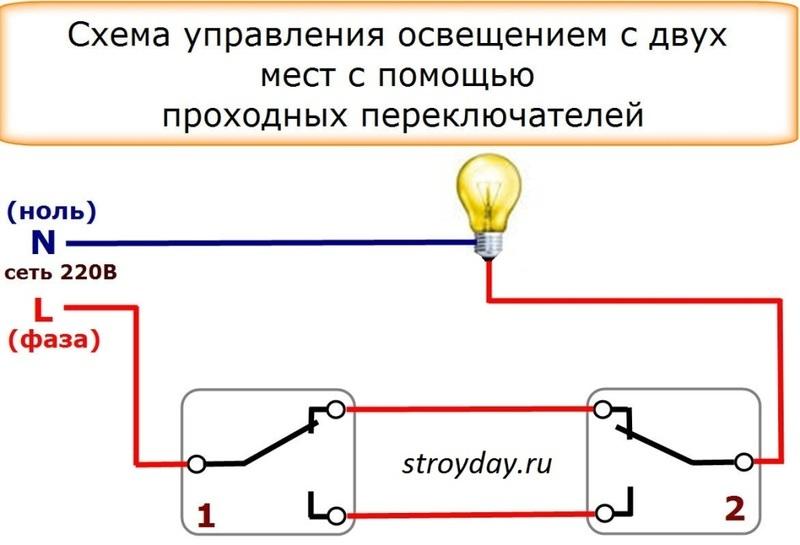 Схема потоков о клиентах