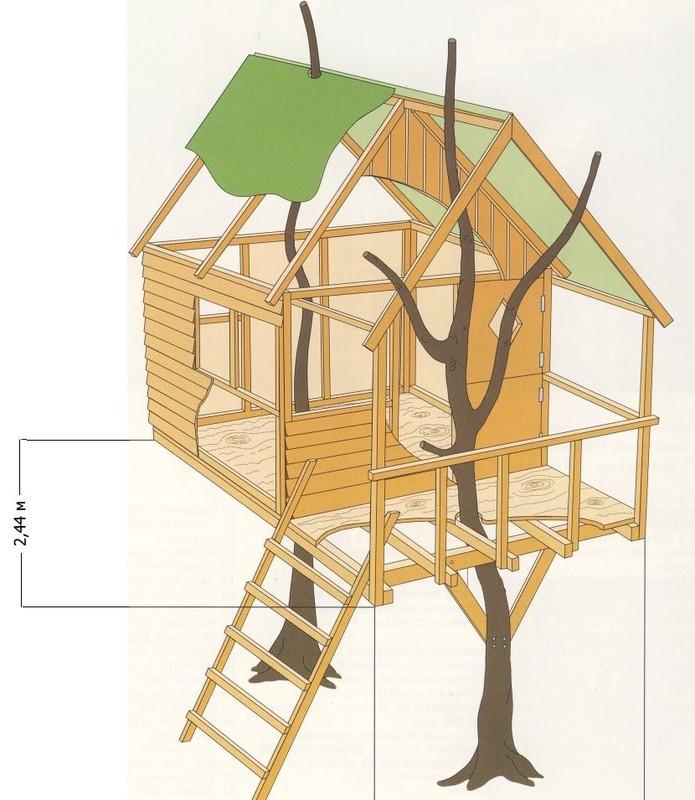 Как сделать небольшой домик для детей 27