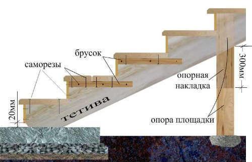 Сайт мир вышивки украина 88