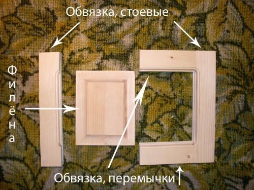 Как сделать фасад для кухни