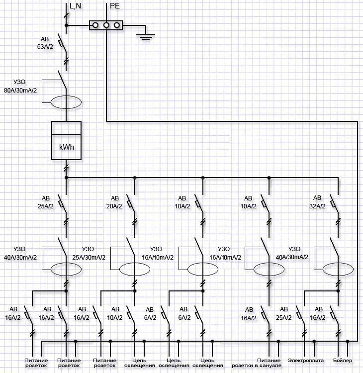 Однолинейная схема пункт пуэ
